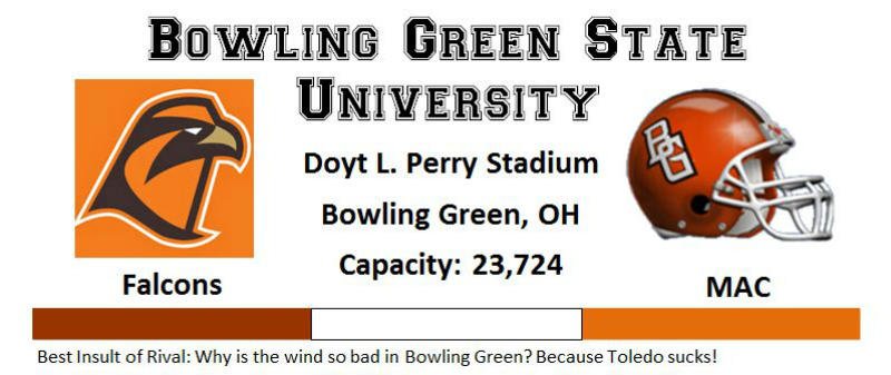 Bowling Green Banner