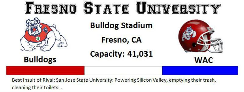 Fresno State Banner