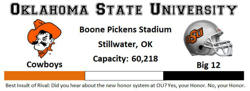Oklahoma State Banner