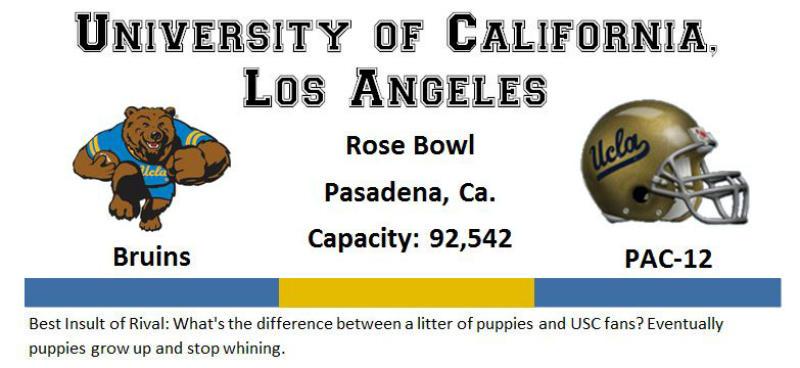 UCLA Banner