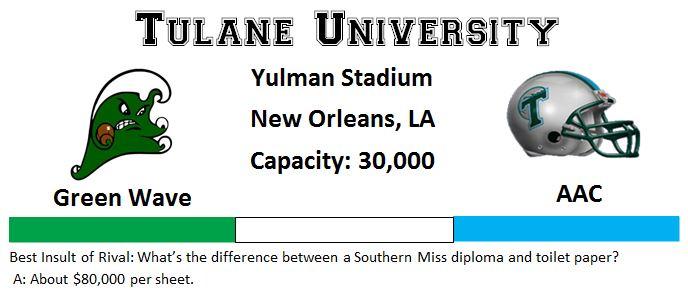 tulane-banner