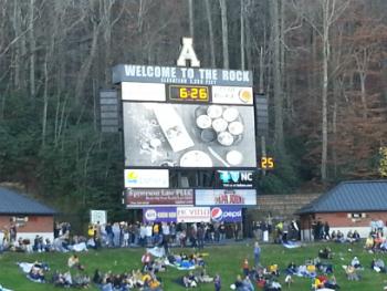 app-st-scoreboard